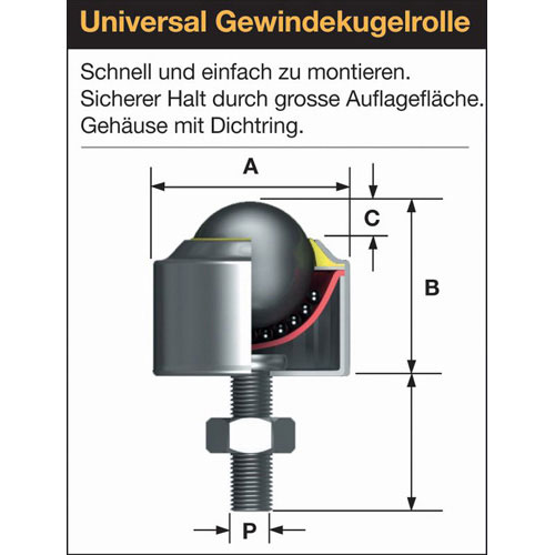 UNIVERSAL Thread Fixing Units - with Stainless Steel Load ball and Housings