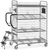 Warehouse picking and CC trolleys